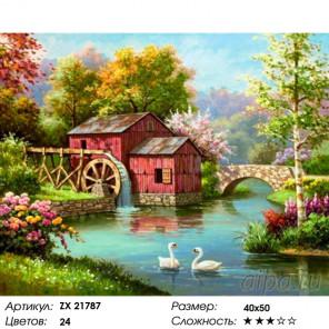 Красная водяная мельница Раскраска картина по номерам на холсте ZX 21787