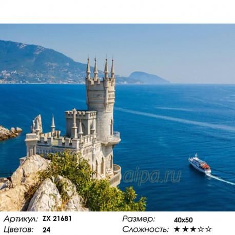 Количество цветов и сложность Гнездо в Крыму Раскраска картина по номерам на холсте ZX 21681