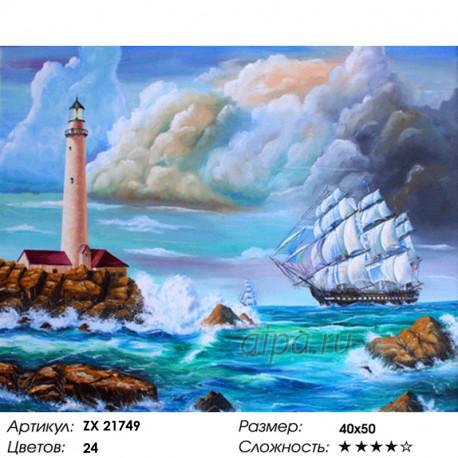 Количество цветов и сложность Морской пейзаж с маяком Раскраска картина по номерам на холсте ZX 21749