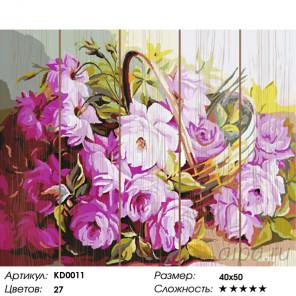 Количество цветов и сложность Корзина с цветами Картина по номерам на дереве Molly KD0011