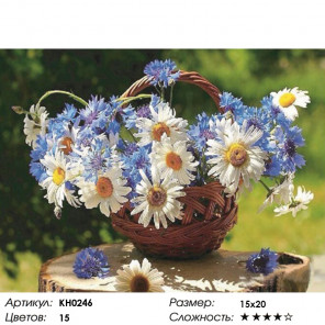 Корзина полевых цветов Раскраска по номерам на холсте Molly KH0246