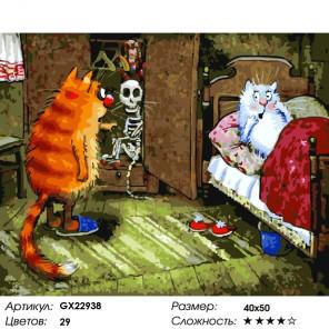 Скелет в шкафу Раскраска картина по номерам на холсте GX22938