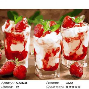 Количество цветов и сложность Десерт с клубникой Раскраска картина по номерам на холсте GX28228