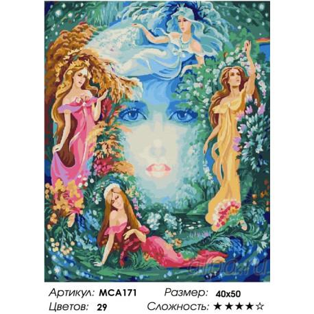 Количество цветов и сложность Смена сезонов Раскраска картина по номерам на холсте МСА171