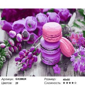 Количество цветов и сложность Сиреневые сладости Раскраска картина по номерам на холсте GX28824