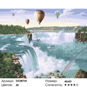 Количество цветов и сложность Водопады Раскраска картина по номерам на холсте GX28735
