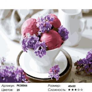 Количество цветов и сложность Сладкий май Раскраска картина по номерам на холсте PK30066