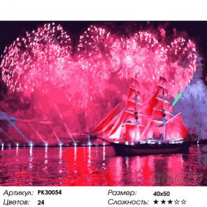 Количество цветов и сложность Водная феерия Раскраска картина по номерам на холсте PK30054