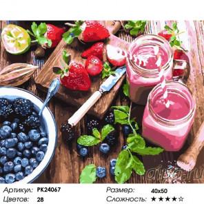 Сложность и количество цветов Фруктовые коктейли Раскраска картина по номерам на холсте PK24067