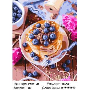 Сложность и количество цветов Вкусный завтрак Раскраска картина по номерам на холсте PK24100