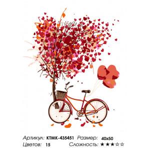 Количество цветов и сложность Прогулка с любовью Раскраска по номерам на холсте Живопись по номерам KTMK-435451