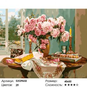 Количество цветов и сложность Цветы и свечи Раскраска картина по номерам на холсте GX29632