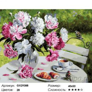 Количество цветов и сложность Чаепитие в саду Раскраска картина по номерам на холсте GX29388