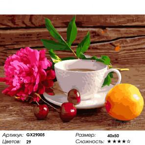 Количество цветов и сложность Чаепитие в саду Раскраска картина по номерам на холсте GX29005