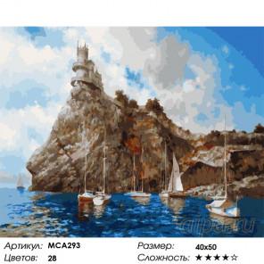 Сложность и количество цветов Виды Крыма. Ласточкино гнездо Раскраска картина по номерам на холсте МСА293