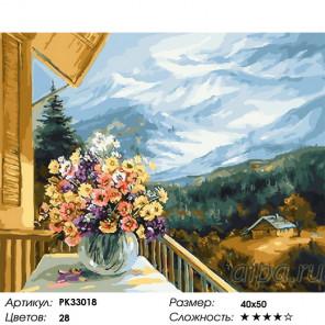 Сложность и количество цветов На горной террасе Раскраска картина по номерам на холсте PK33018