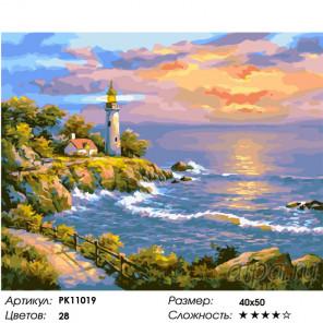 Маяк на закате Раскраска картина по номерам на холсте PK11019