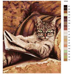 Раскладка Папин кот Раскраска по номерам на холсте Живопись по номерам KTMK-18740