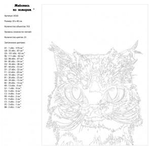 manual Ворчун Раскраска по номерам на холсте Живопись по номерам