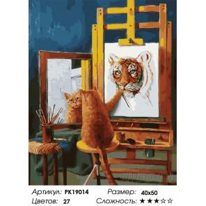 Рисуя себя Раскраска картина по номерам на холсте PK19014