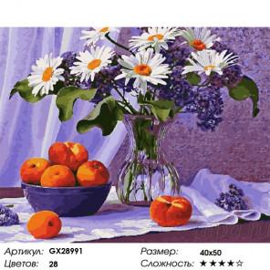 Натюрморт с персиками и ромашкой Раскраска картина по номерам на холсте GX28991