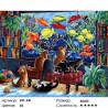 Коты и рыбки Раскраска картина по номерам на холсте Белоснежка