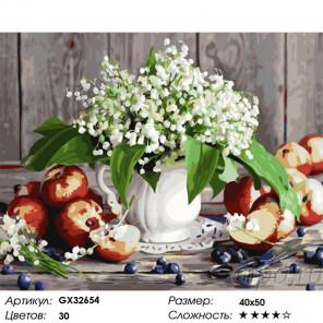 Сложность и количество цветов Ландыши и яблоки Раскраска картина по номерам на холсте GX32654