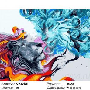 Сложность и количество цветов Две сущности льва Раскраска картина по номерам на холсте GX32435