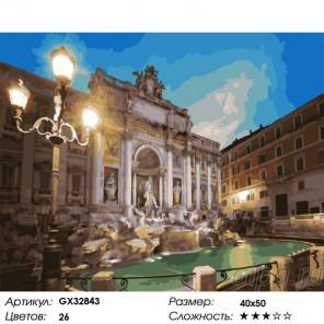 Сложность и количество цветов Римский фонтан Раскраска картина по номерам на холсте GX32843