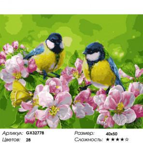 Сложность и количество цветов Синицы на цветущей ветке Раскраска картина по номерам на холсте GX32778