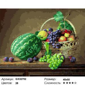 Сложность и количество цветов Натюрморт из южных фруктов Раскраска картина по номерам на холсте GX32752