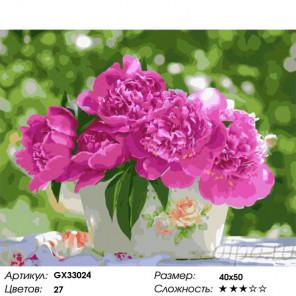 Сложность и количество цветов Летний букет в тени Раскраска картина по номерам на холсте GX33024