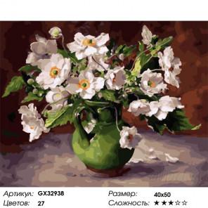 Сложность и количество цветов Цветущая нежность Раскраска картина по номерам на холсте GX32938