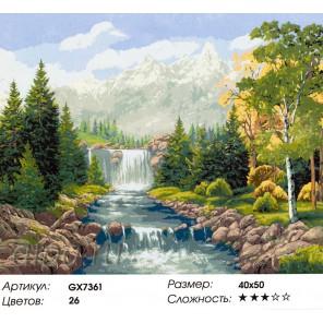 Водопад в Карелии Раскраска картина по номерам на холсте