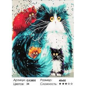 Желтоглазые котики Раскраска картина по номерам акриловыми красками на холсте