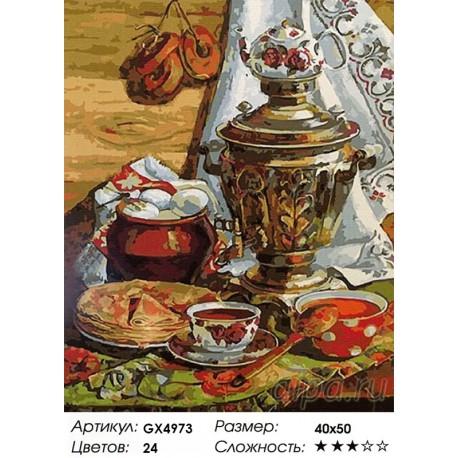 чаепитие с самоваром раскраска картина по номерам на холсте Gx4973