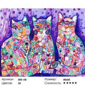 Сложность и количество цветов Сладкие карамельки Раскраска картина по номерам акриловыми красками на холсте Белоснежка
