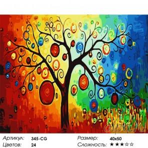 Сложность и количество цветов Древо желаний Раскраска картина по номерам акриловыми красками на холсте Белоснежка