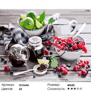 Количество цветов и сложность Варенье и ягоды Раскраска картина по номерам акриловыми красками на холсте