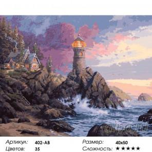 Маяк на утесе Раскраска ( картина ) по номерам на холсте Белоснежка