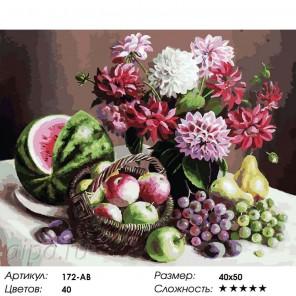 Георгины и фрукты Раскраска картина по номерам на холсте Белоснежка