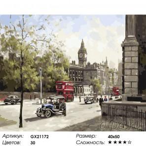 Солнечный Лондон Раскраска картина по номерам акриловыми красками на холсте