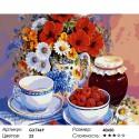 Количество цветов и сложность Малиновое варенье Раскраска картина по номерам акриловыми красками на холсте