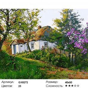 Количество цветов и сложность Сирень в цвету Раскраска картина по номерам акриловыми красками на холсте