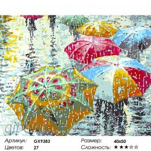 Под зонтами Раскраска картина по номерам на холсте