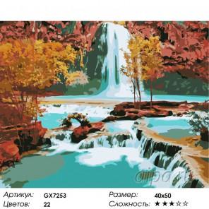 Лазурный водопад Раскраска картина по номерам акриловыми красками на холсте