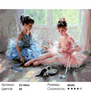 Юные балерины Раскраска картина по номерам акриловыми красками на холсте