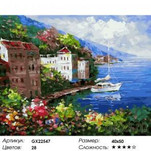 Парусная яхта Раскраска картина по номерам на холсте