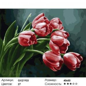 Мартовские тюльпаны Раскраска картина по номерам на холсте
