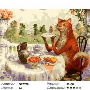 Количество цветов и сложность Чаепитие на природе Раскраска картина по номерам на холсте